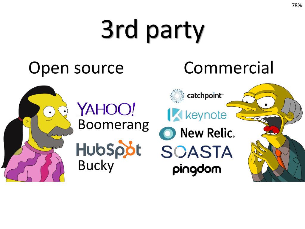 3rd party Bucky Boomerang Commercial Open sourc...