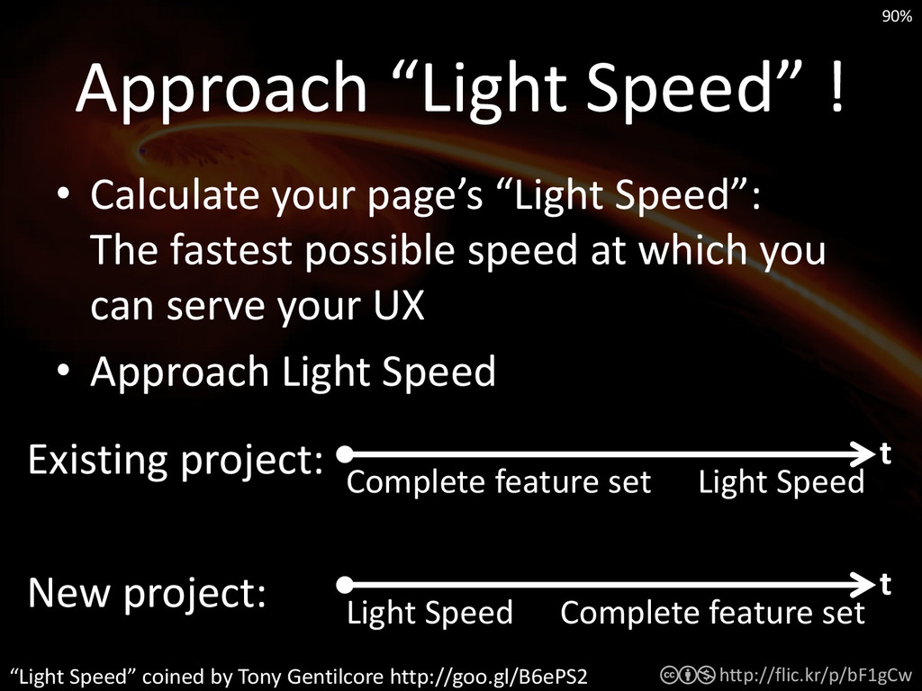 """Approach """"Light Speed"""" ! • Calculate your page'..."""