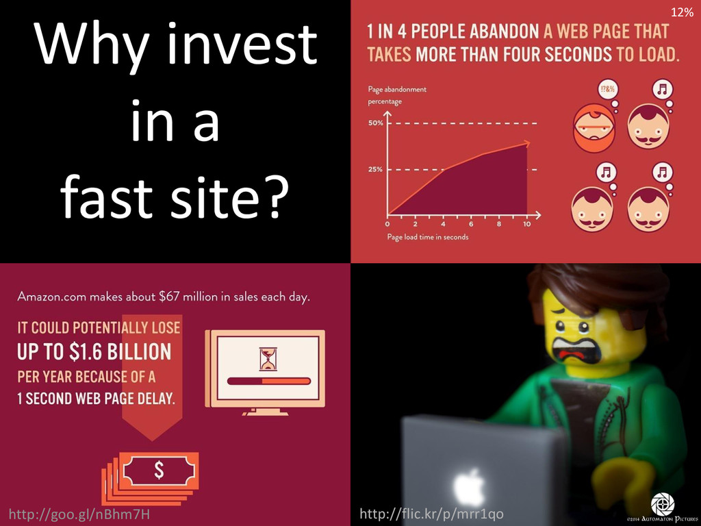 Why invest in a fast site? http://goo.gl/nBhm7H...