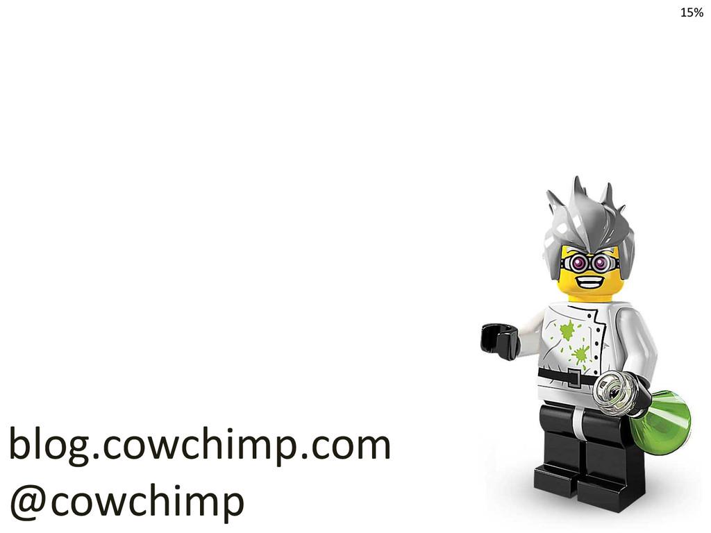 blog.cowchimp.com @cowchimp 15%