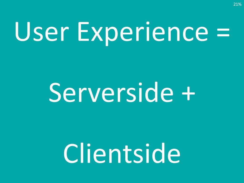 User Experience = Serverside + Clientside 21%