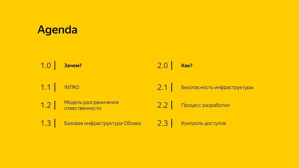 Agenda 1.0 ⎮ Зачем? 1.1 ⎮ INTRO 1.2 ⎮ Модель ра...