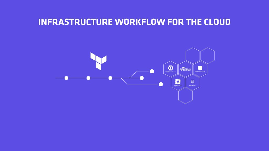 INFRASTRUCTURE WORKFLOW FOR THE CLOUD