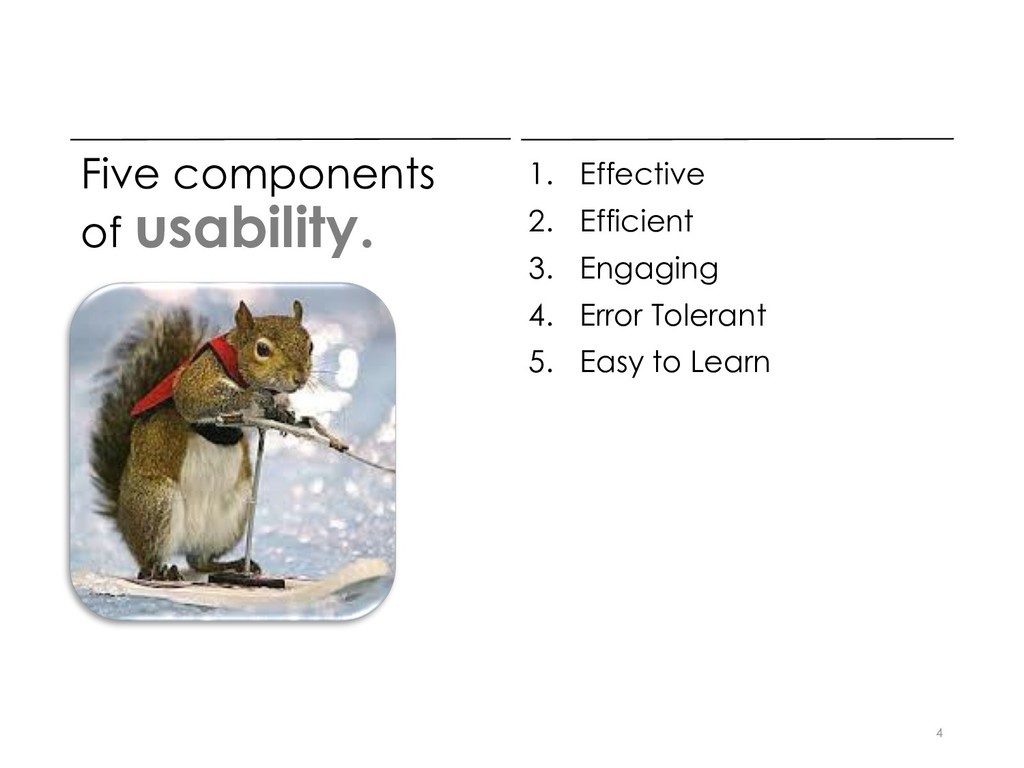 Five components of usability. 1. Effective 2. E...