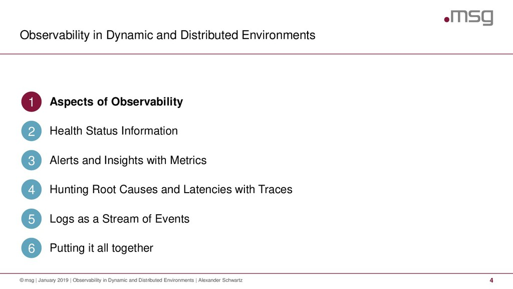 Observability in Dynamic and Distributed Enviro...