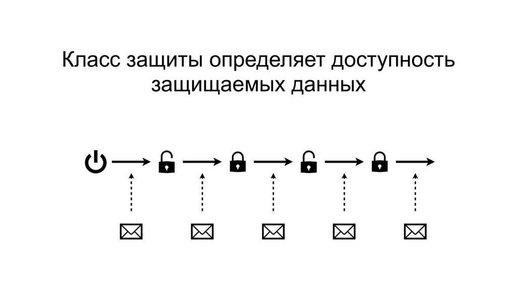 Класс защиты определяет доступность защищаемых ...