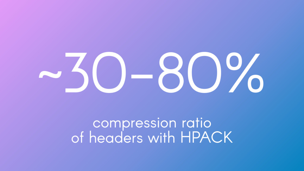 ~30-80% compression ratio of headers with HPACK