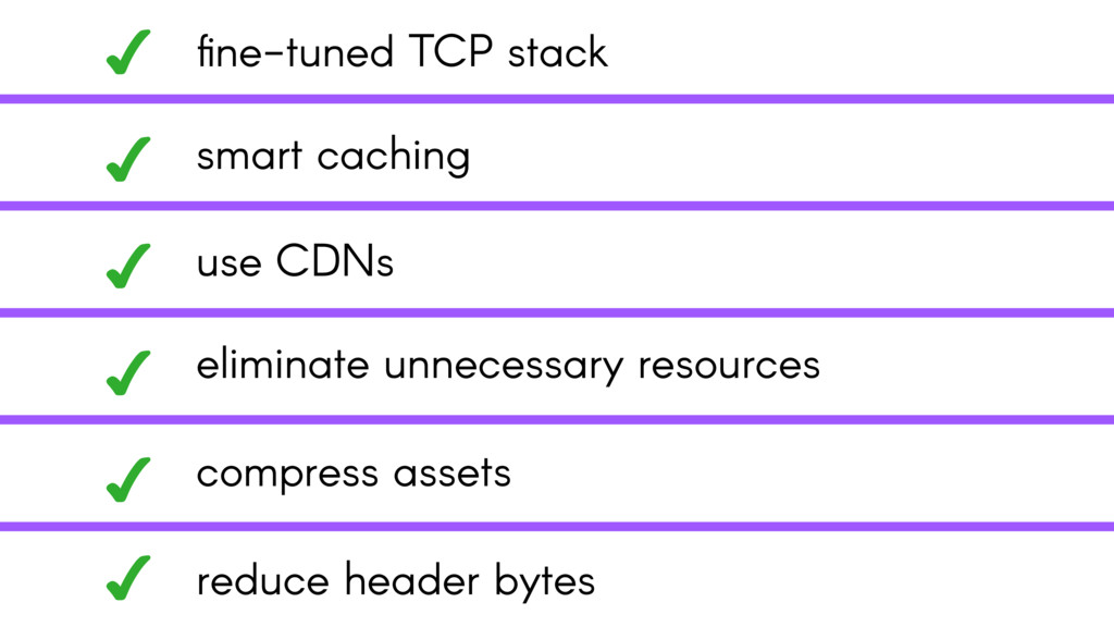 smart caching compress assets reduce header byt...