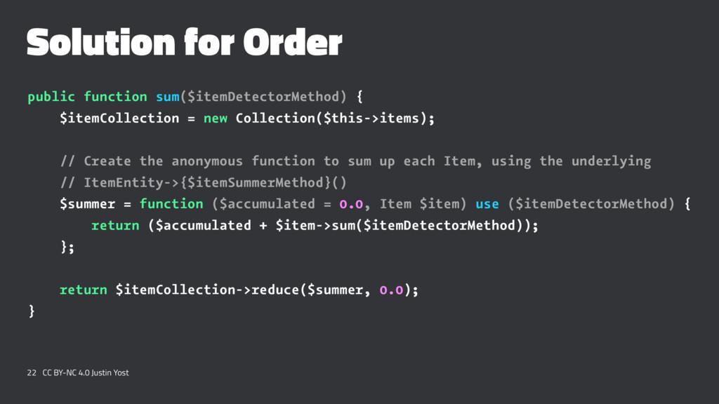 Solution for Order public function sum($itemDet...