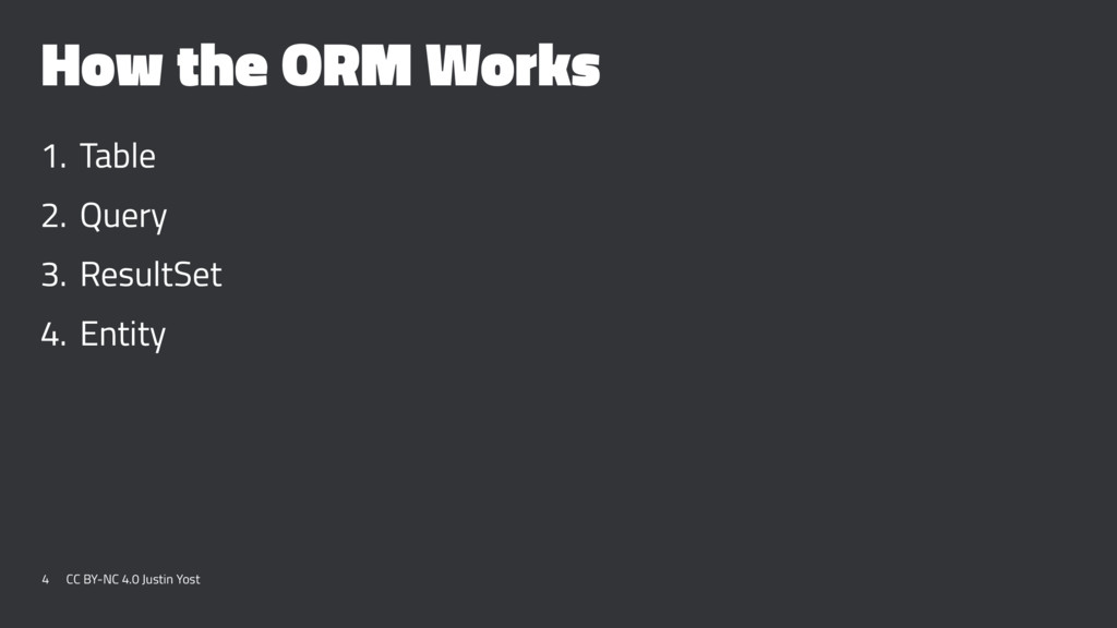 How the ORM Works 1. Table 2. Query 3. ResultSe...
