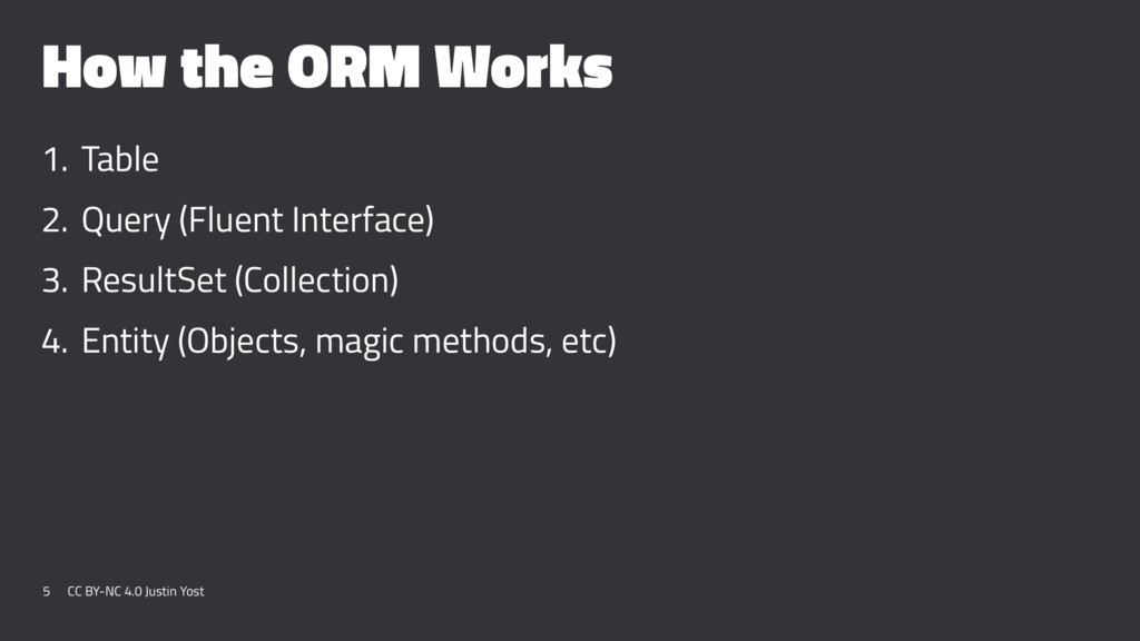 How the ORM Works 1. Table 2. Query (Fluent Int...