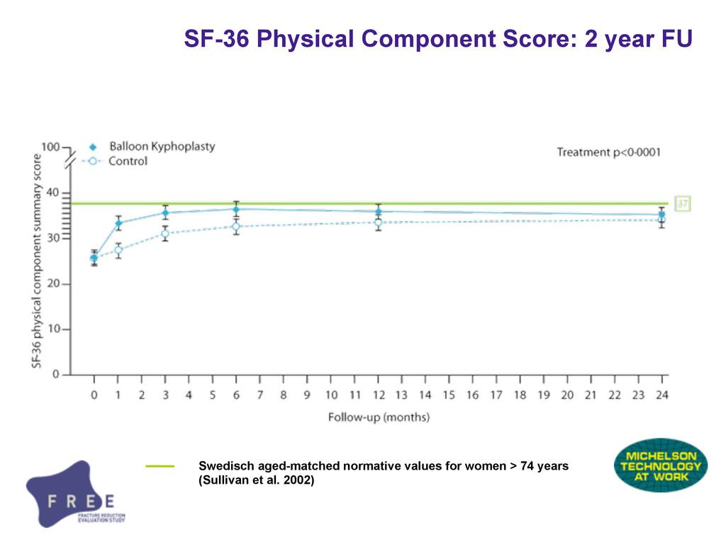 SF-36 Physical Component Score: 2 year FU Swedi...