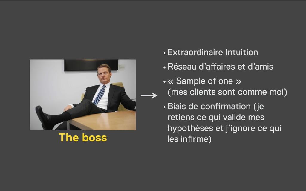 •Extraordinaire Intuition •Réseau d'affaires et...