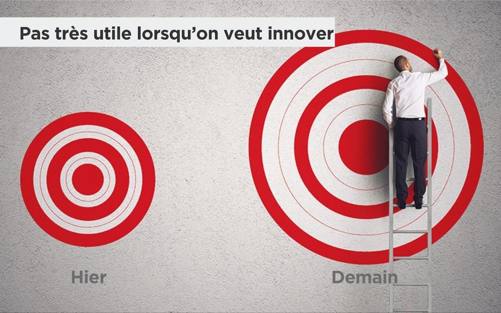 Pas très utile lorsqu'on veut innover Hier Dema...