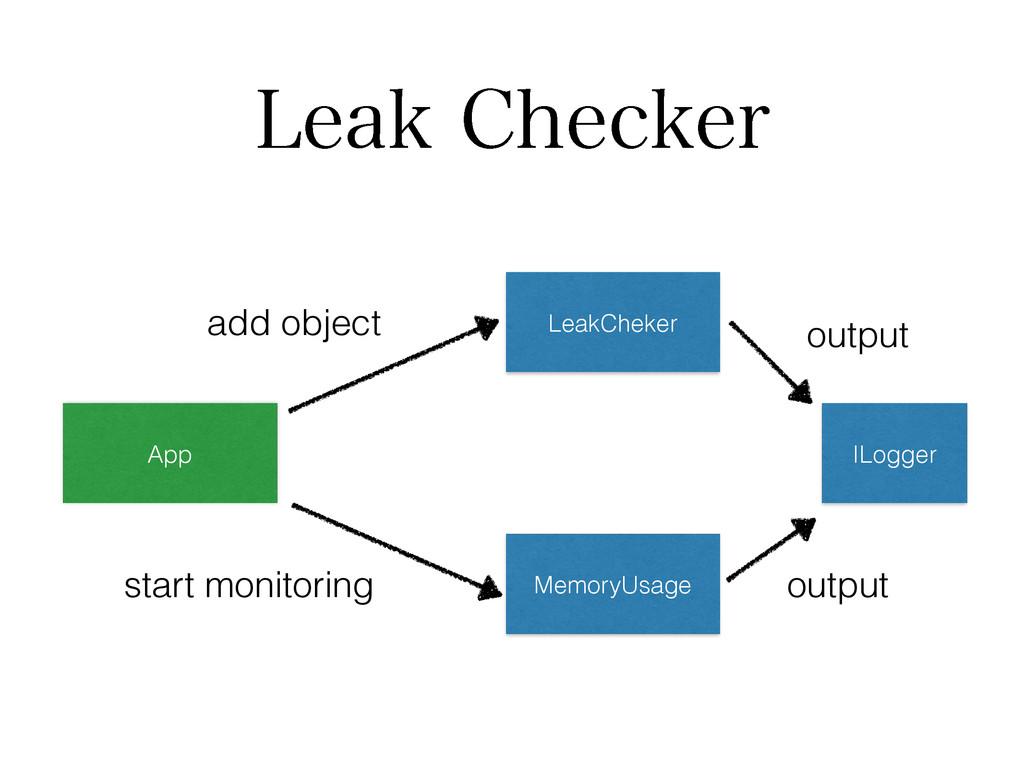 -FBL$IFDLFS LeakCheker MemoryUsage ILogger App...