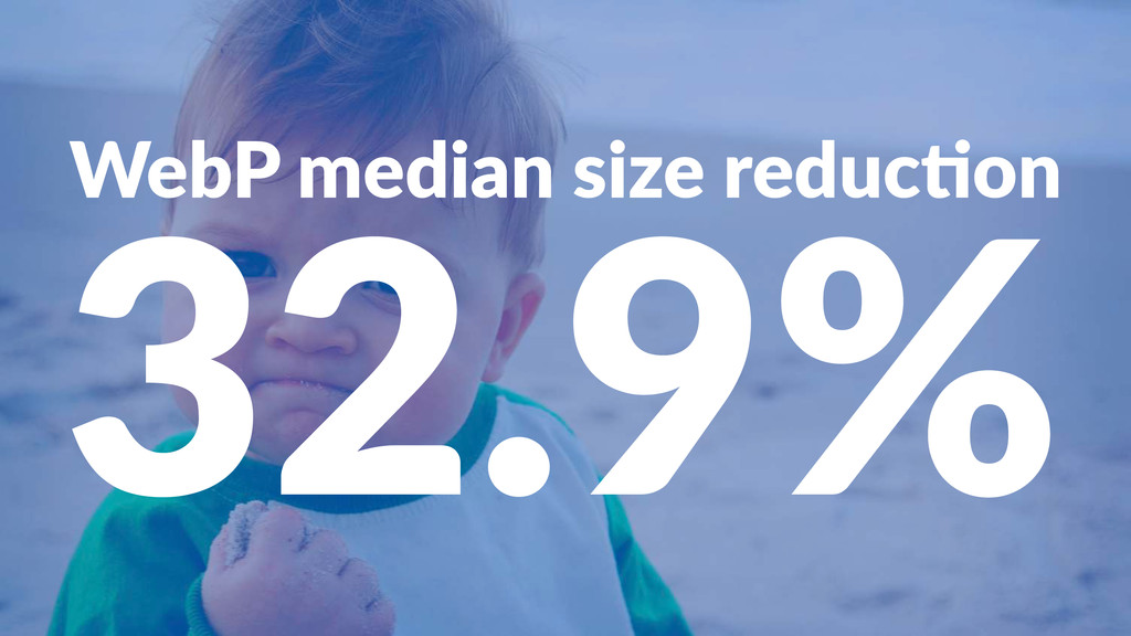WebP%median%size%reduc0on 32.9%