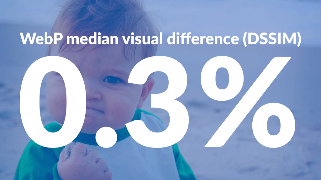 WebP%median%visual%difference%(DSSIM) 0.3%