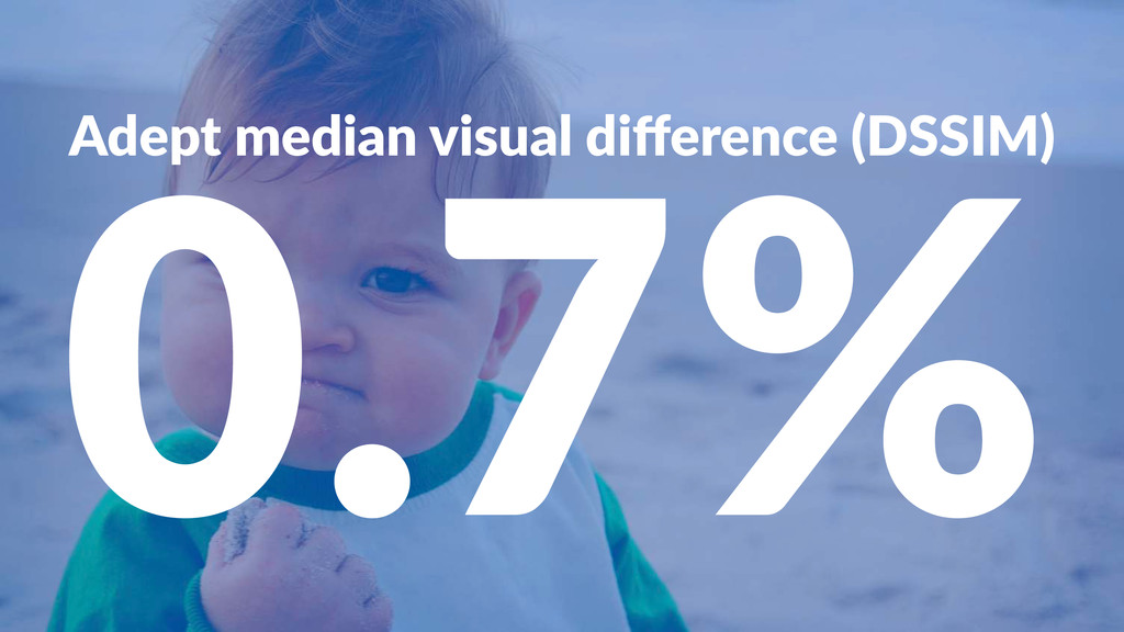Adept&median&visual&difference&(DSSIM) 0.7%