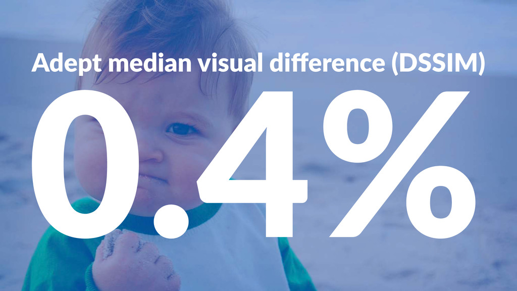 Adept&median&visual&difference&(DSSIM) 0.4%