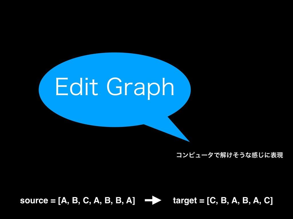 &EJU(SBQI source = [A, B, C, A, B, B, A] targe...