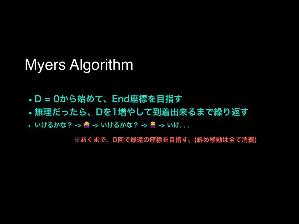 Myers Algorithm w%͔ΒΊͯɺ&OE࠲ඪΛࢦ͢ wແཧͩͬͨΒɺ...