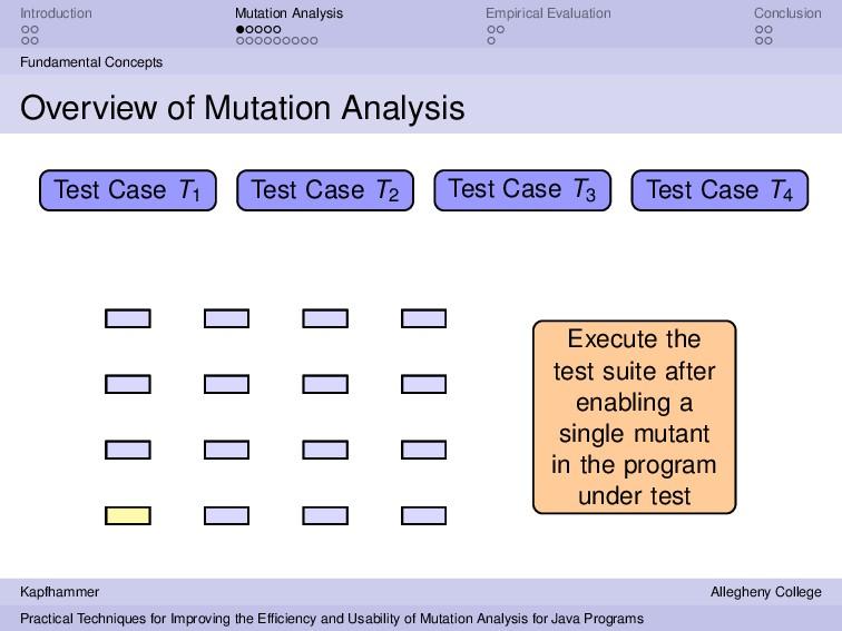 Introduction Mutation Analysis Empirical Evalua...