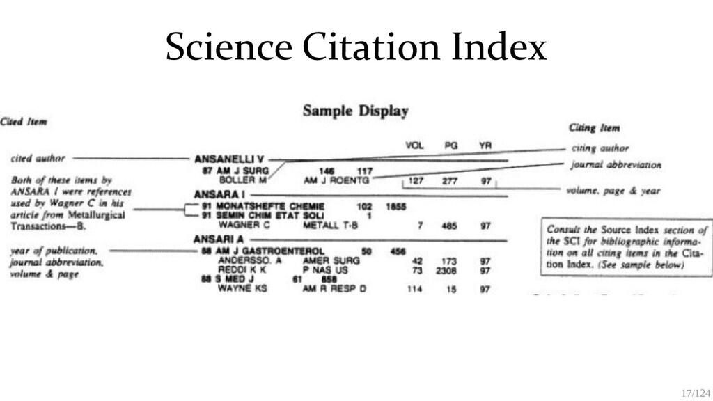 17/125 Science Citation Index