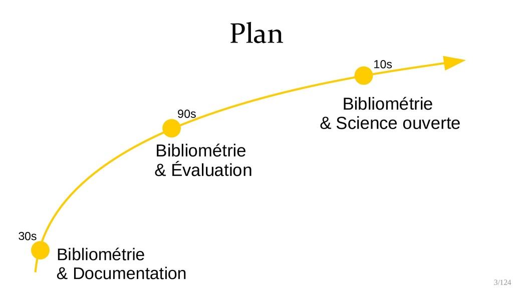 3/125 Plan Bibliométrie & Documentation Bibliom...