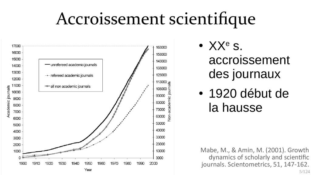 5/125 Accroissement scientifique Mabe, M., & Am...