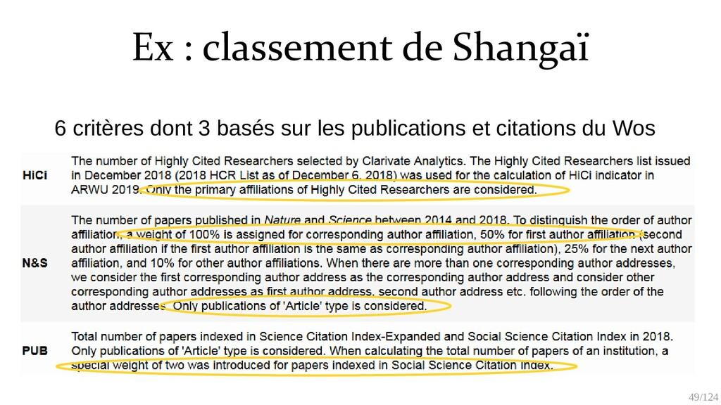 49/125 Ex : Hcéres classement des revues SHS1 É...