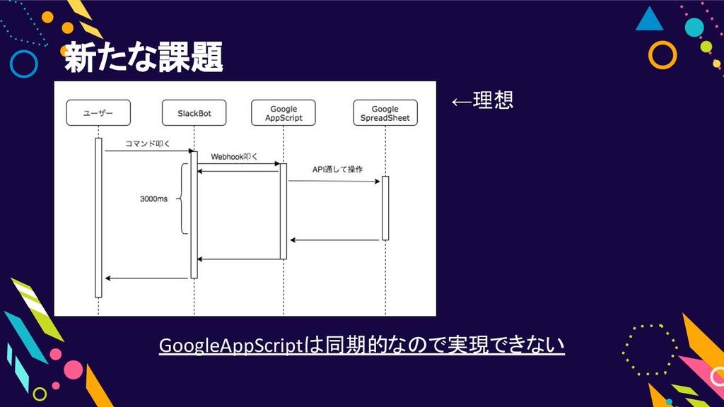 新たな課題 ←理想 GoogleAppScriptは同期的なので実現できない