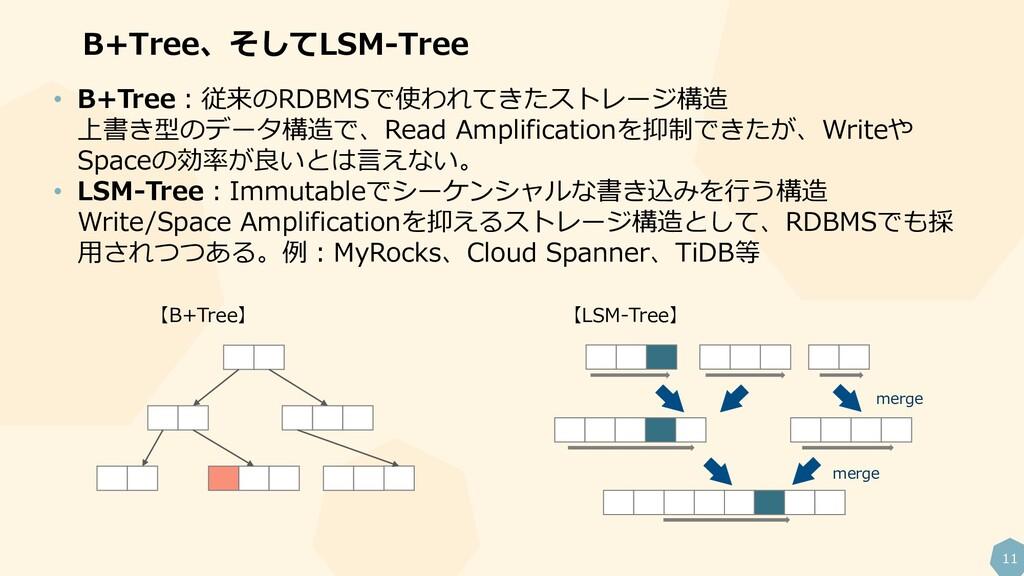 11 B+Tree、そしてLSM-Tree • B+Tree:従来のRDBMSで使われてきたス...