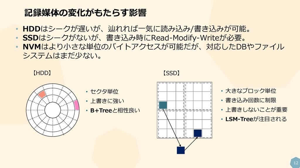 12 記録媒体の変化がもたらす影響 • HDDはシークが遅いが、辿れれば一気に読み込み/書き込...
