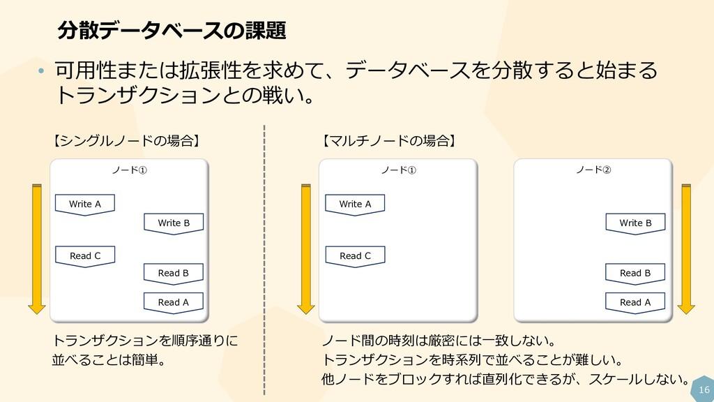 16 ノード② ノード① ノード① 分散データベースの課題 • 可用性または拡張性を求めて、デ...