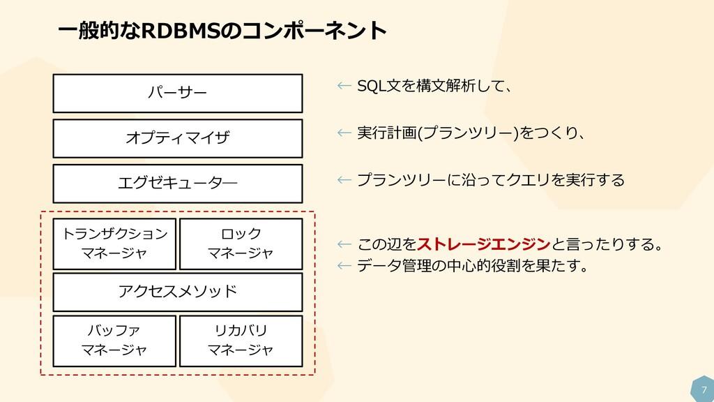 7 一般的なRDBMSのコンポーネント パーサー オプティマイザ エグゼキュータ― トランザク...
