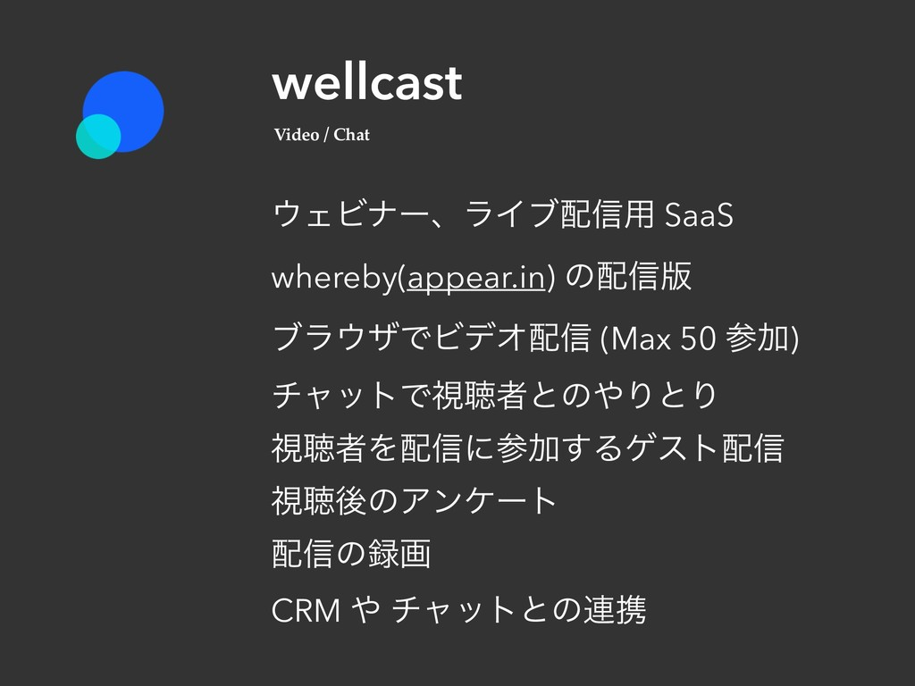 wellcast ΢ΣϏφʔɺϥΠϒ഑৴༻ SaaS whereby(appear.in) ͷ...