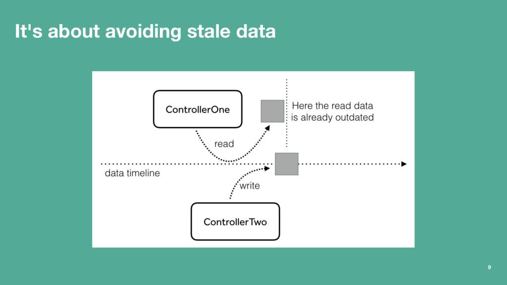 It's about avoiding stale data 9
