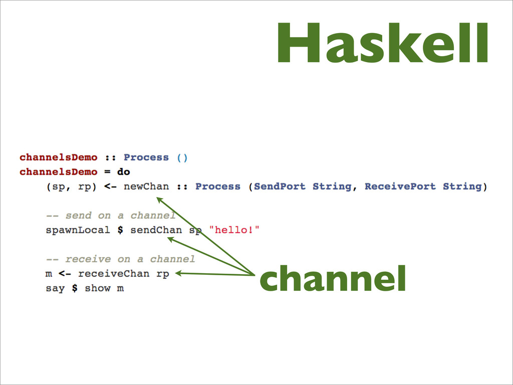 Haskell channel