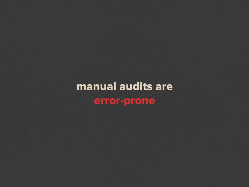 manual audits are error-prone