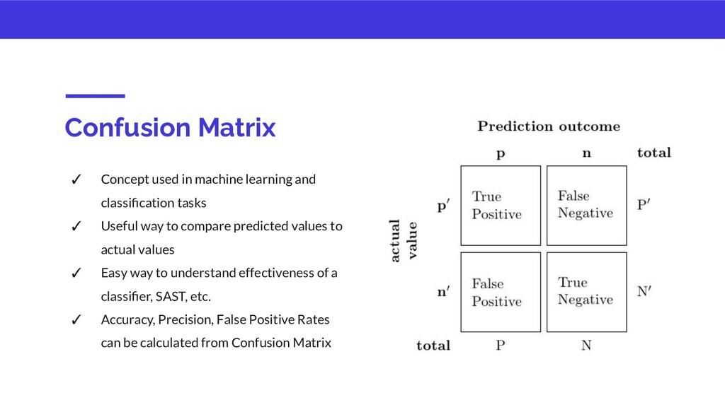 Confusion Matrix ✓ Concept used in machine lear...