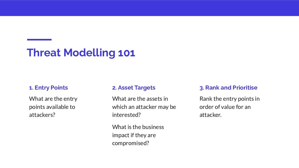 Threat Modelling 101 1. Entry Points What are t...