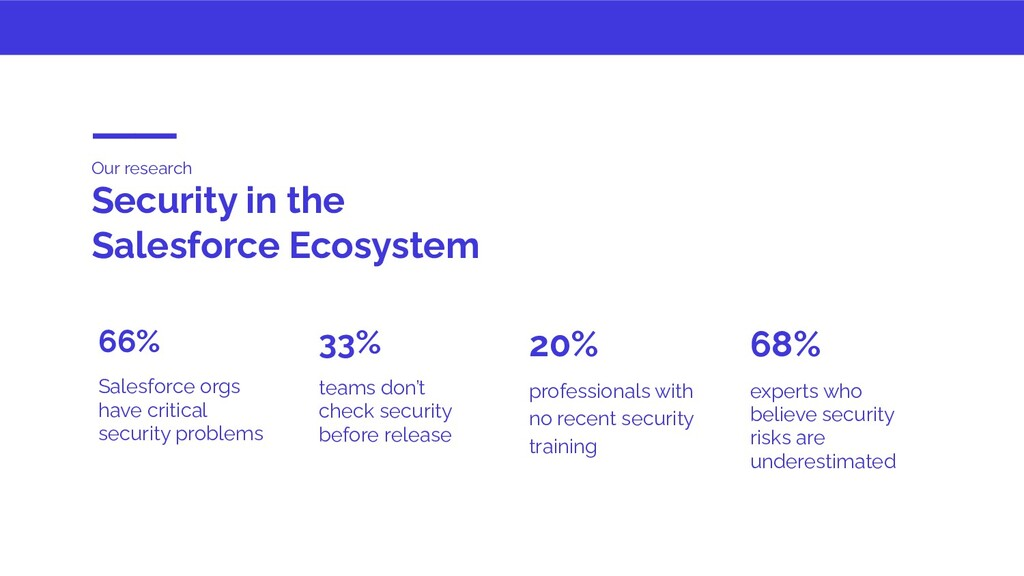 Our research Security in the Salesforce Ecosyst...