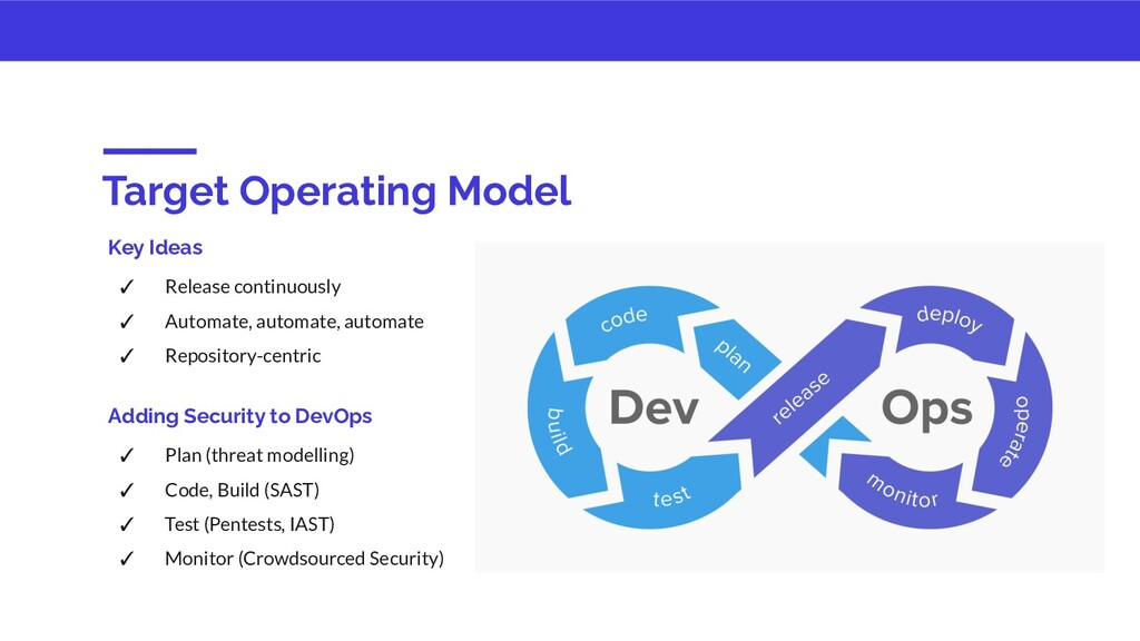Target Operating Model Key Ideas ✓ Release cont...