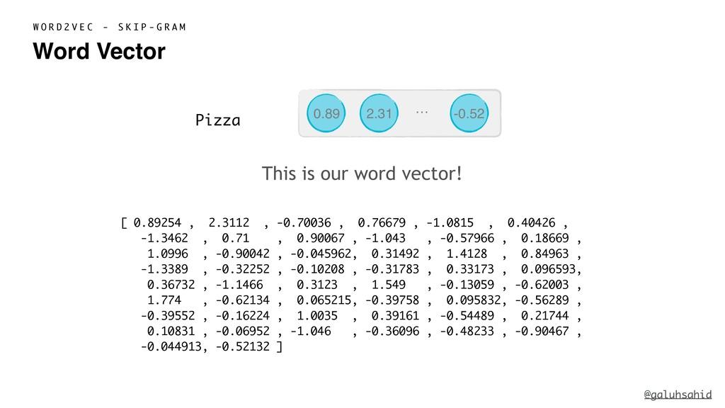 Word Vector W O R D 2 V E C - S K I P - G R A M...