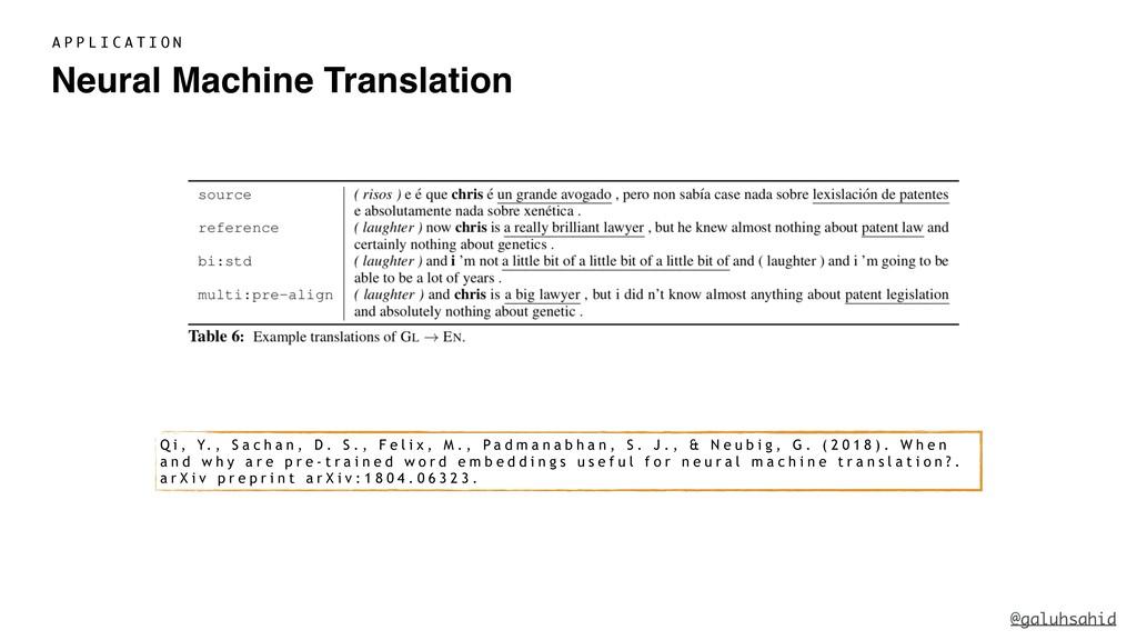 Neural Machine Translation A P P L I C A T I O ...