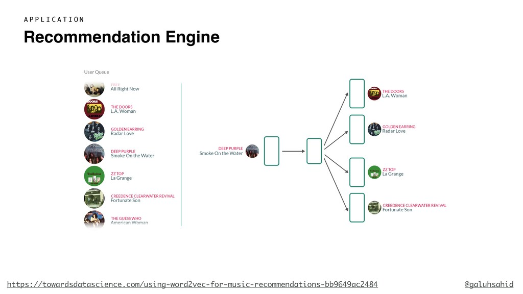 Recommendation Engine A P P L I C A T I O N htt...