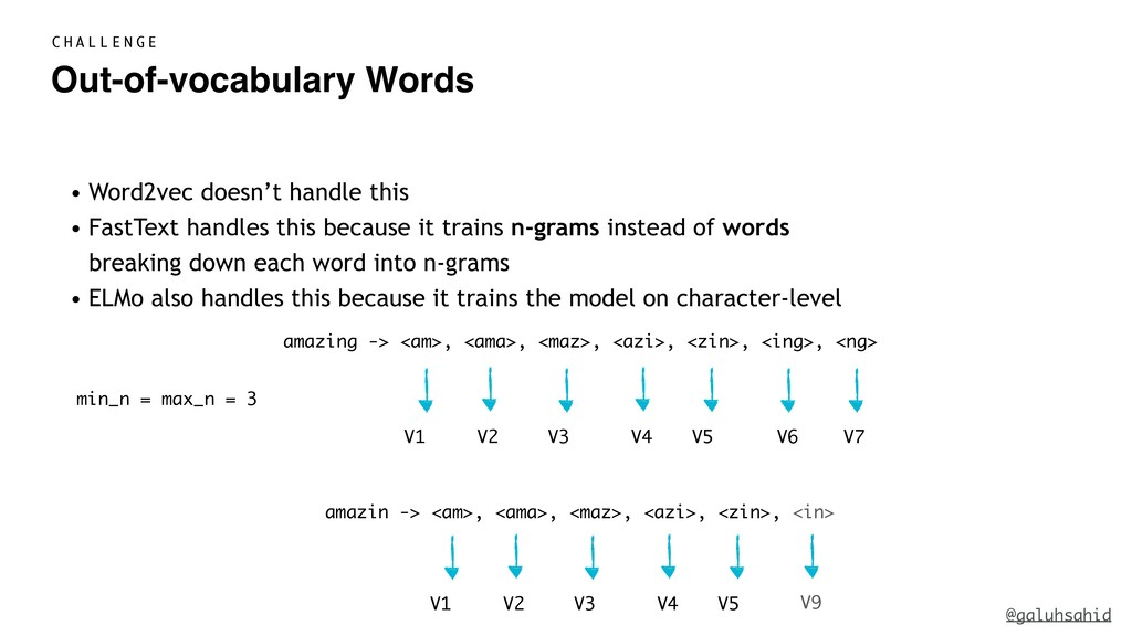 Out-of-vocabulary Words C H A L L E N G E • Wor...