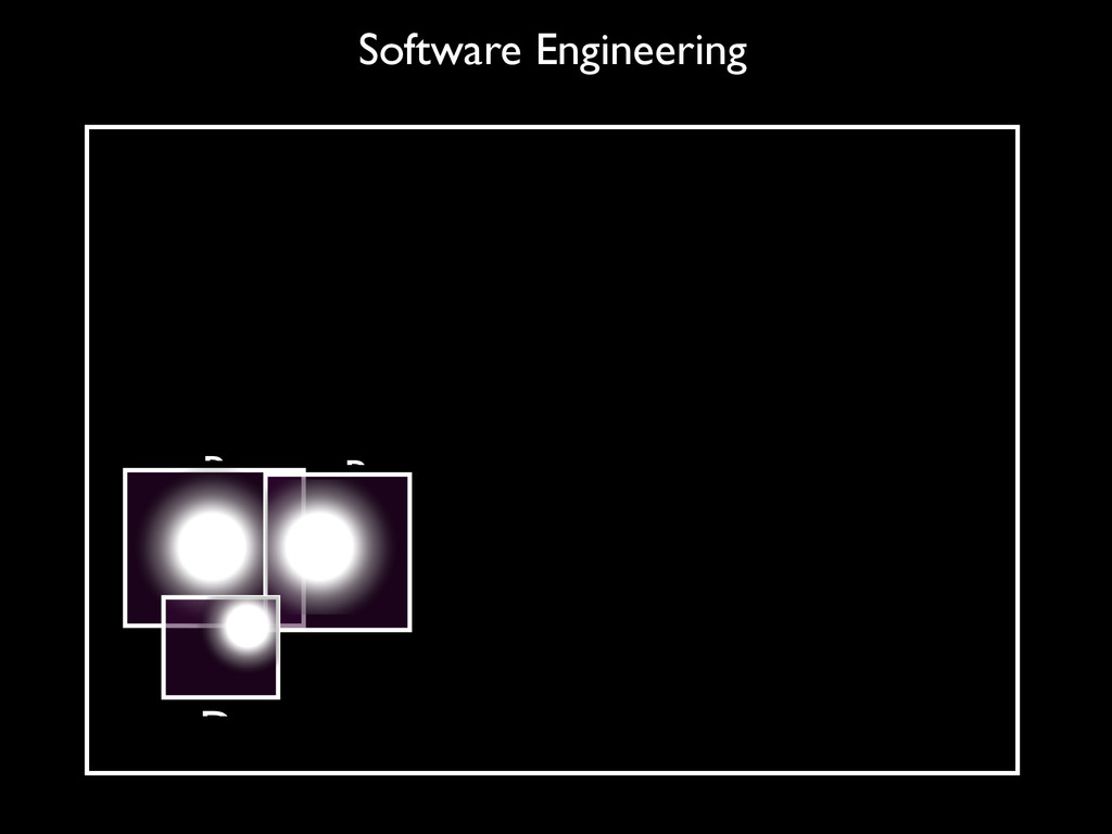 R R D Software Engineering