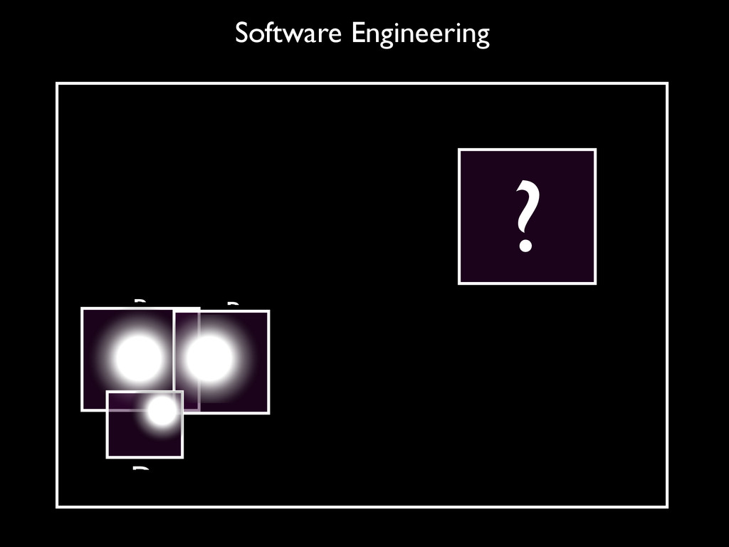 R R D Software Engineering ?