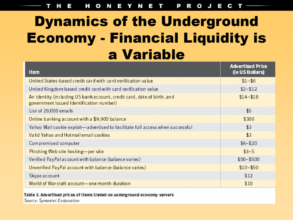 Dynamics of the Underground Economy - Financial...